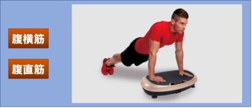 パワーウェーブミニの体幹部を鍛える姿勢の画像