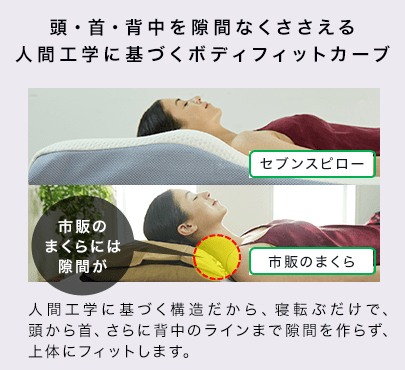 一般的な枕とトゥルースリーパーの比較画像